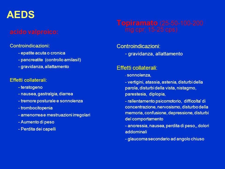 AEDS acido valproico: Controindicazioni: - epatite acuta o cronica - pancreatite (controllo amilasi!) - gravidanza, allattamento Effetti collaterali: