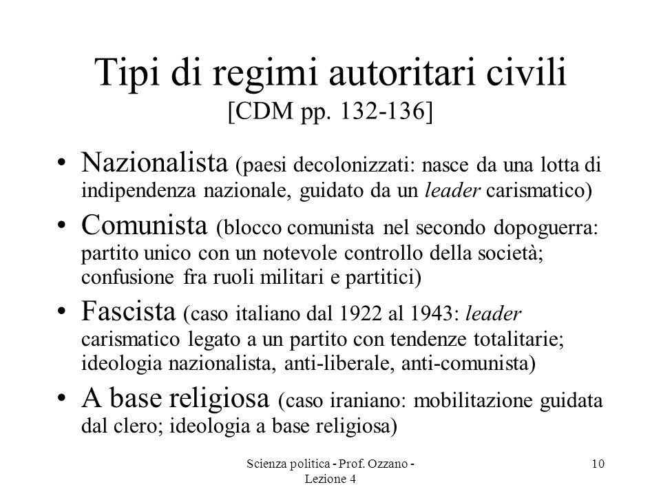 Scienza politica - Prof. Ozzano - Lezione 4 9 Tipi di regimi civili-militari [CDM pp. 128-132] Burocratico- militari Coalizione dominata da ufficiali