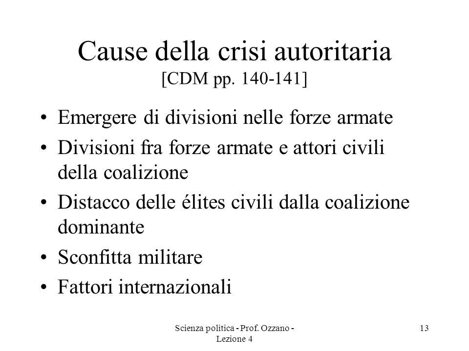 Scienza politica - Prof. Ozzano - Lezione 4 12 Dinamica dei regimi autoritari [CDM p. 138] Instaurazione Consolidamento Crisi Persistenza stabile Pers