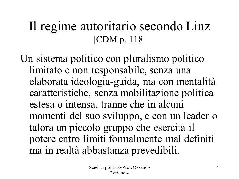 Scienza politica - Prof. Ozzano - Lezione 4 3 Tipi di regimi autoritari [CDM pp. 123-136] Regimi autoritari Regimi civili- militari Regimi civili di m
