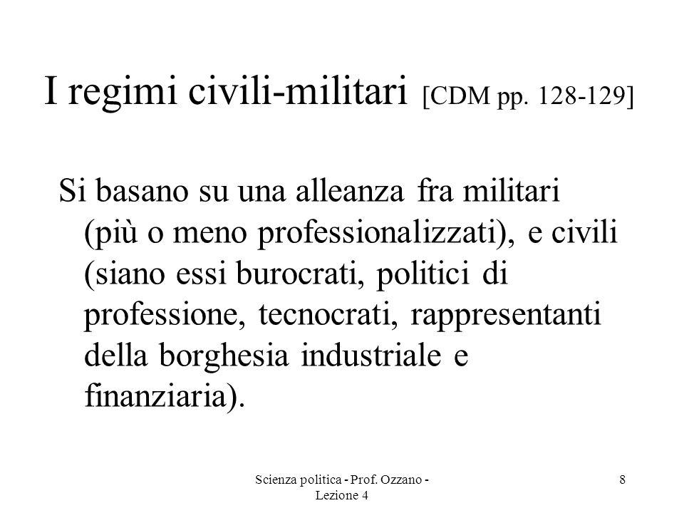 Scienza politica - Prof. Ozzano - Lezione 4 7 Cause degli interventi militari [CDM pp. 126-128] Assenza di istituzioni politiche consolidate [Huntingt
