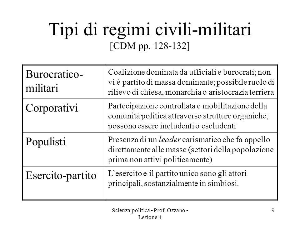 Scienza politica - Prof. Ozzano - Lezione 4 8 I regimi civili-militari [CDM pp. 128-129] Si basano su una alleanza fra militari (più o meno profession
