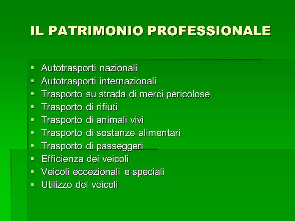 IL PATRIMONIO PROFESSIONALE Autotrasporti nazionali Autotrasporti nazionali Autotrasporti internazionali Autotrasporti internazionali Trasporto su str