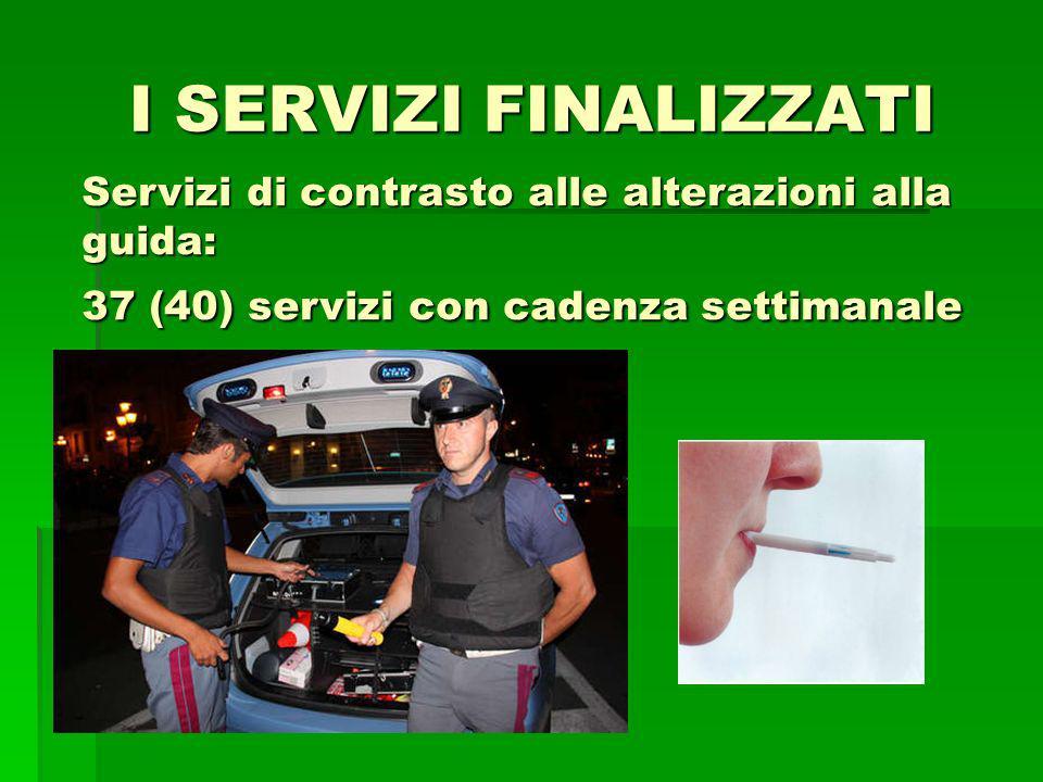 Servizi di contrasto alle alterazioni alla guida: 37 (40) servizi con cadenza settimanale