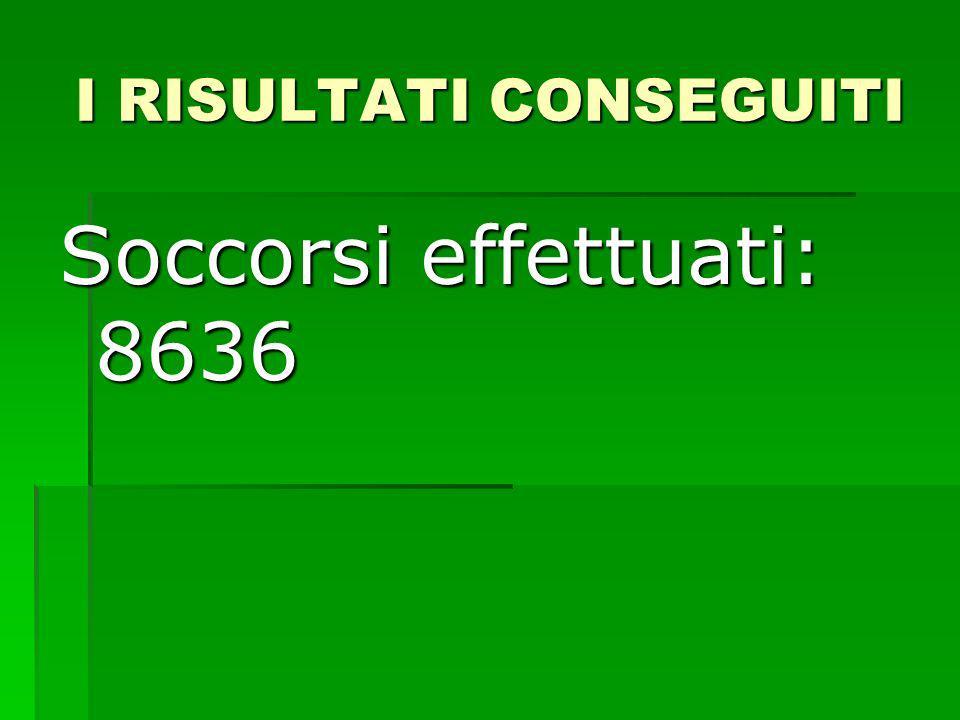 I RISULTATI CONSEGUITI Soccorsi effettuati: 8636