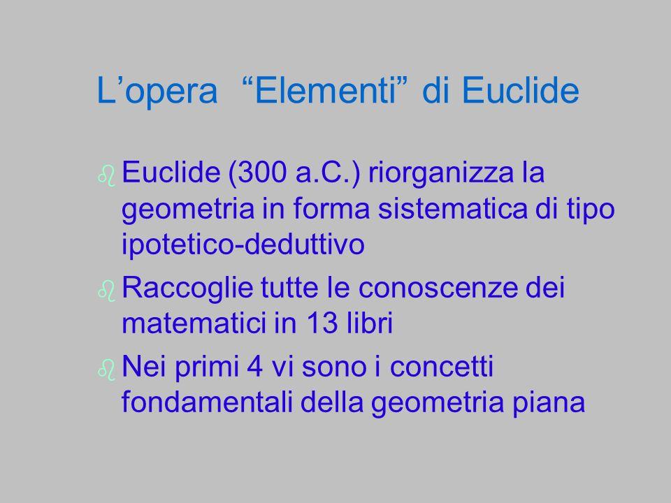 Lopera Elementi di Euclide Euclide (300 a.C.) riorganizza la geometria in forma sistematica di tipo ipotetico-deduttivo Raccoglie tutte le conoscenze