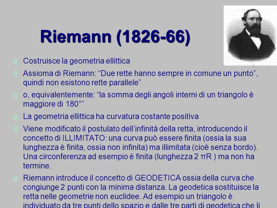 Riemann (1826-66) Costruisce la geometria ellittica Assioma di Riemann: Due rette hanno sempre in comune un punto, quindi non esistono rette parallele