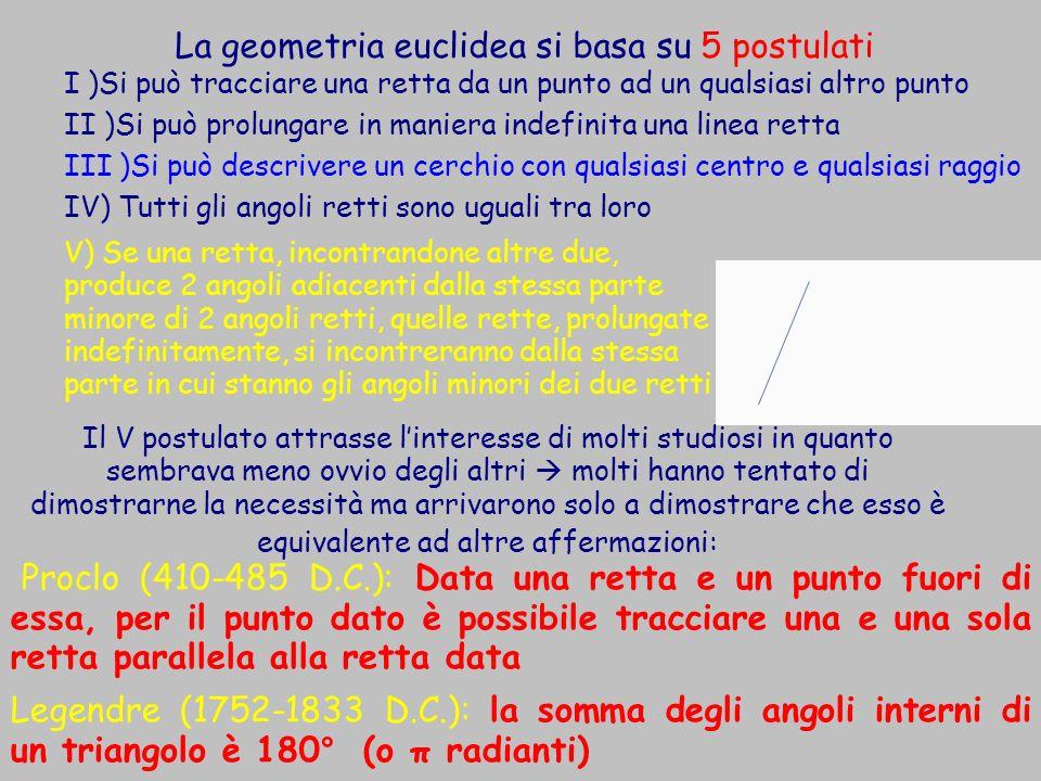 Il gesuita Saccheri (1677- 1733) Opera: Euclide emendato da ogni macchia (1733) Opera: Euclide emendato da ogni macchia (1733) Tenta di dare una dimostrazione per assurdo del quinto postulato Tenta di dare una dimostrazione per assurdo del quinto postulato Ammettiamo i primi 4 postulati e neghiamo il quinto: se si ottiene il teorema T e il nonT allora il V è valido.