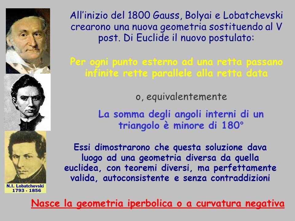 Gauss (1824) afferma che una geometria fondata sui primi 4 postulati e sulla negazione del V non è contraddittoria, ma non ha il coraggio di pubblicare la sua opera Lobatceskij nel 1829 fonda la geometria iperbolica quasi contemporaneamente all ungherese Boljai