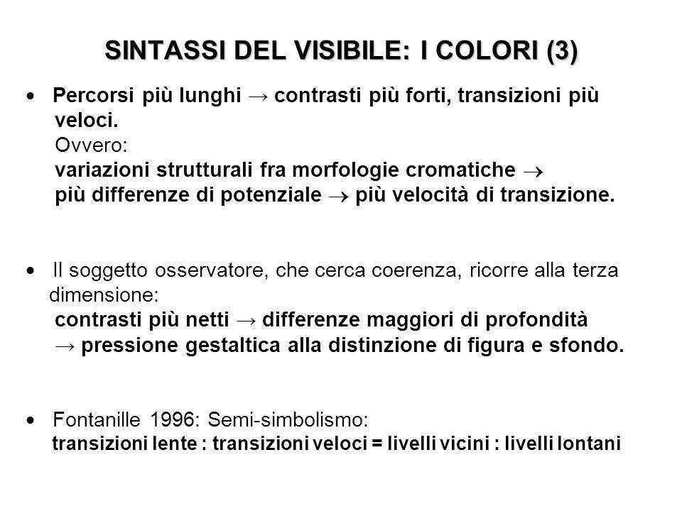 SINTASSI DEL VISIBILE: I COLORI (3) Percorsi più lunghi contrasti più forti, transizioni più veloci. Ovvero: variazioni strutturali fra morfologie cro