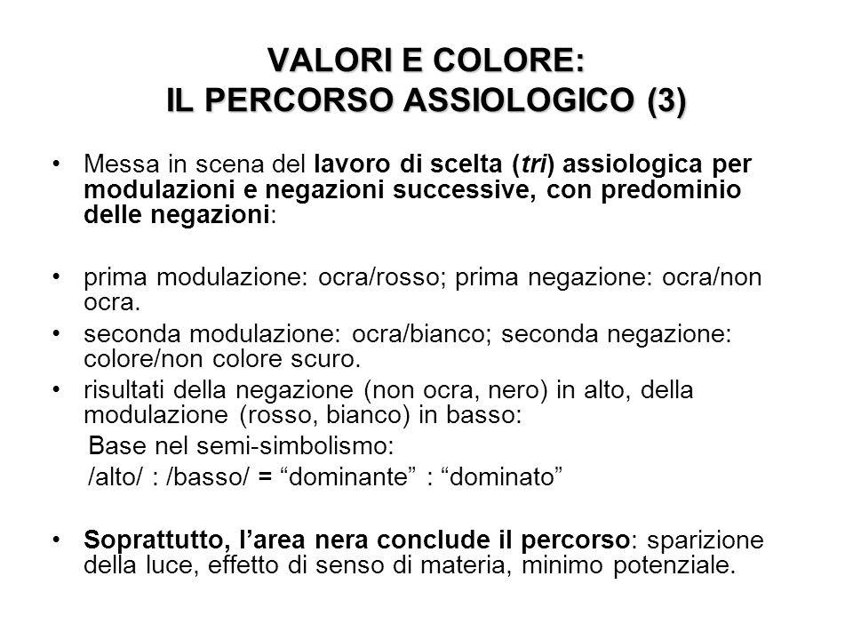 VALORI E COLORE: IL PERCORSO ASSIOLOGICO (3) Messa in scena del lavoro di scelta (tri) assiologica per modulazioni e negazioni successive, con predomi