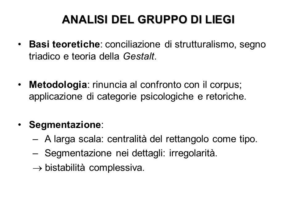 ANALISI DEL GRUPPO DI LIEGI Basi teoretiche: conciliazione di strutturalismo, segno triadico e teoria della Gestalt. Metodologia: rinuncia al confront