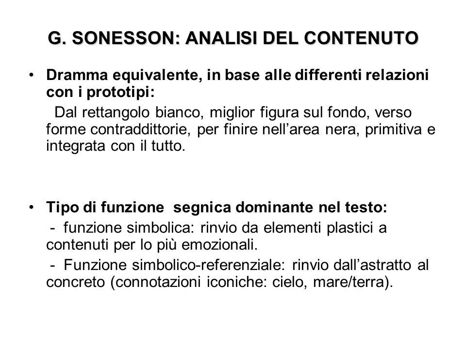 G. SONESSON: ANALISI DEL CONTENUTO Dramma equivalente, in base alle differenti relazioni con i prototipi: Dal rettangolo bianco, miglior figura sul fo