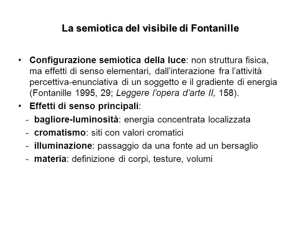 La semiotica del visibile di Fontanille Configurazione semiotica della luce: non struttura fisica, ma effetti di senso elementari, dallinterazione fra