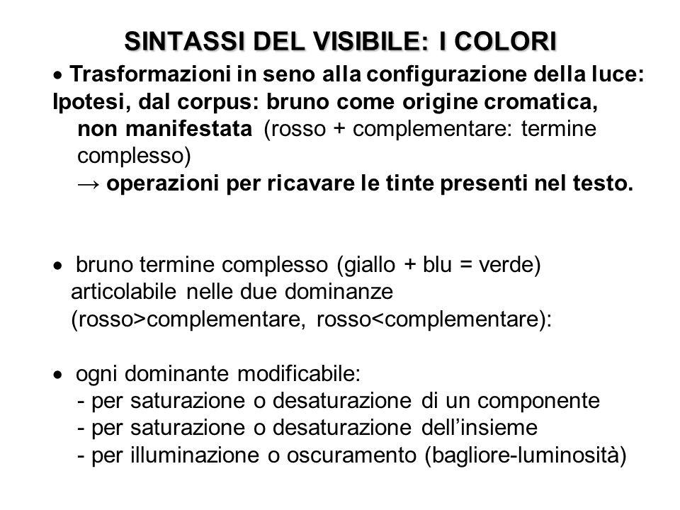 SINTASSI DEL VISIBILE: I COLORI Trasformazioni in seno alla configurazione della luce: Ipotesi, dal corpus: bruno come origine cromatica, non manifest