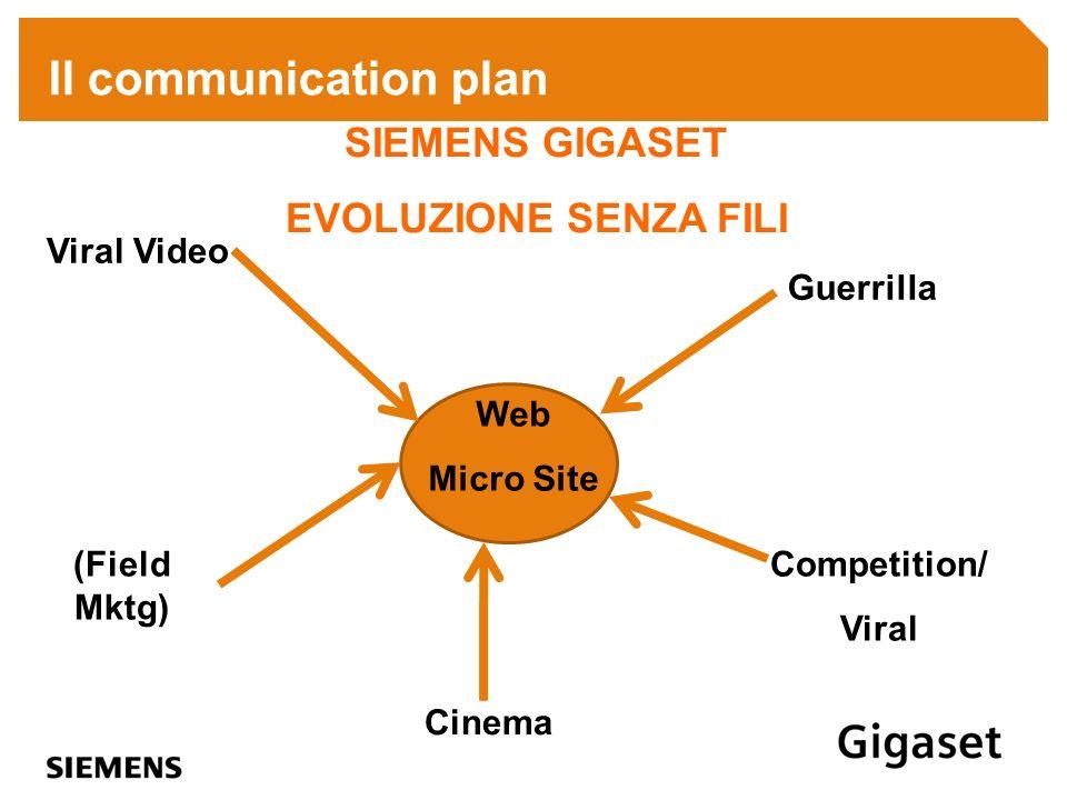 Il communication plan Web Micro Site SIEMENS GIGASET EVOLUZIONE SENZA FILI Viral Video (Field Mktg) Guerrilla Competition/ Viral Cinema