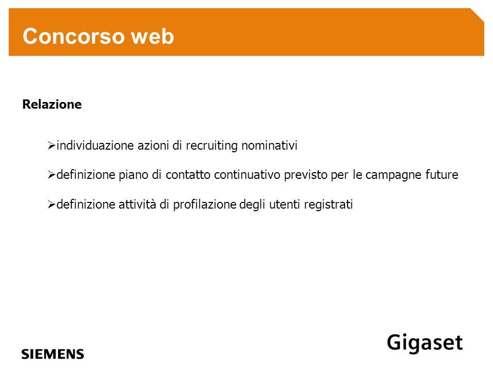 Concorso web Relazione individuazione azioni di recruiting nominativi definizione piano di contatto continuativo previsto per le campagne future defin