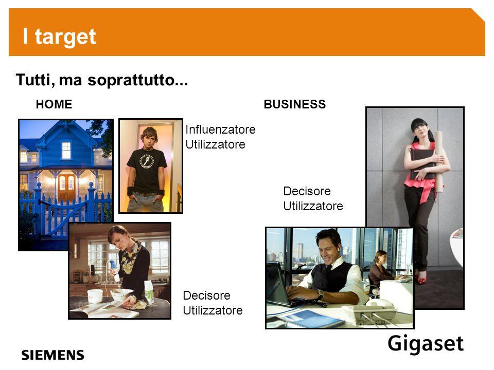 I target Tutti, ma soprattutto... HOMEBUSINESS Decisore Utilizzatore Influenzatore Utilizzatore Decisore Utilizzatore