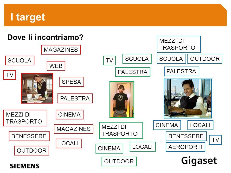 I target Dove li incontriamo? WEB MAGAZINES SCUOLA SPESA MEZZI DI TRASPORTO CINEMA LOCALI BENESSERE PALESTRA MAGAZINES TV SCUOLA MEZZI DI TRASPORTO CI