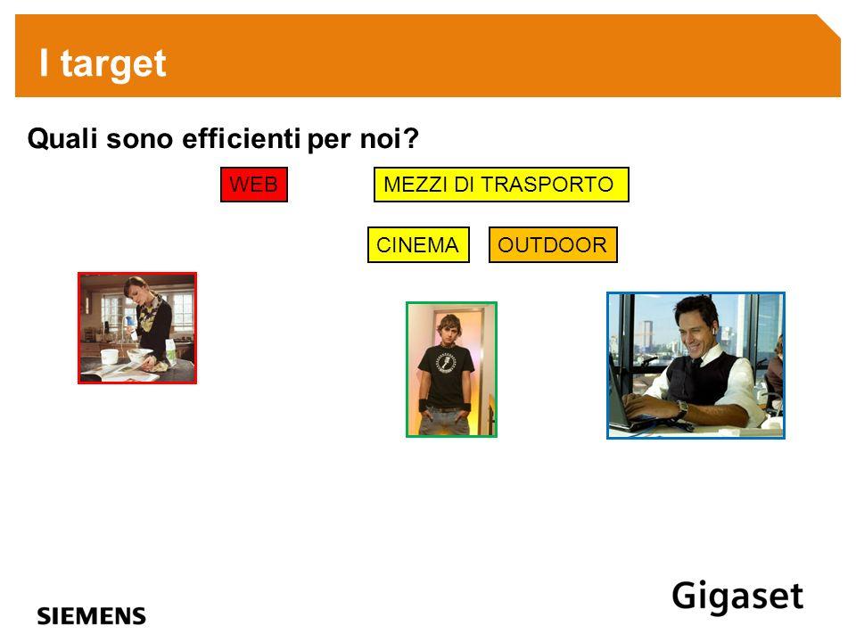 I target Quali sono efficienti per noi? WEB CINEMA MEZZI DI TRASPORTO OUTDOOR