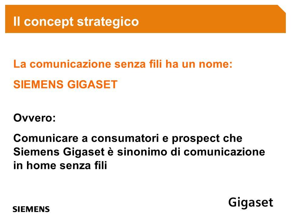 Il concept strategico La comunicazione senza fili ha un nome: SIEMENS GIGASET Ovvero: Comunicare a consumatori e prospect che Siemens Gigaset è sinoni