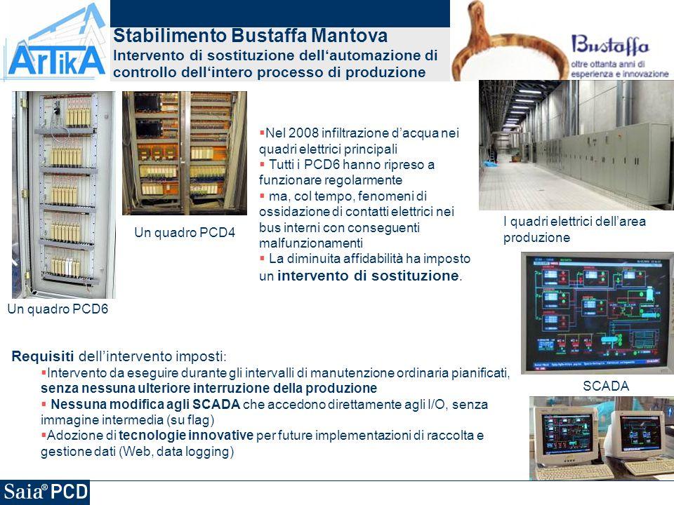 Stabilimento Bustaffa Mantova Intervento di sostituzione dellautomazione di controllo dellintero processo di produzione Nel 2008 infiltrazione dacqua