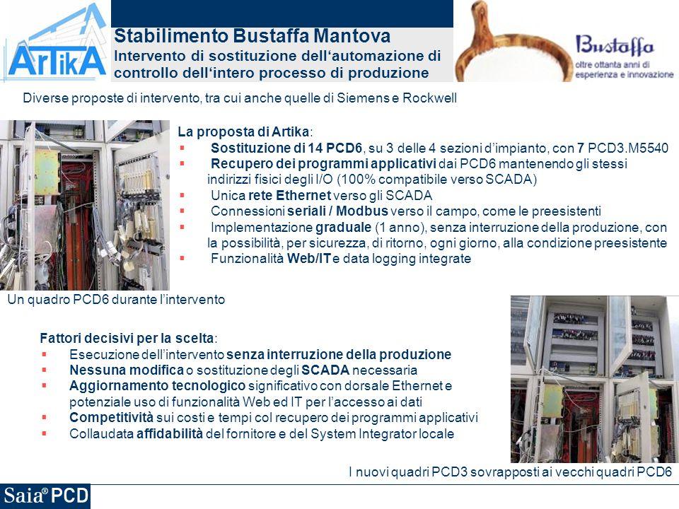 Stabilimento Bustaffa Mantova Intervento di sostituzione dellautomazione di controllo dellintero processo di produzione Fattori decisivi per la scelta