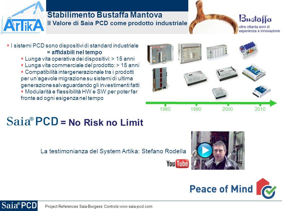 Project References Saia-Burgess Controls www.saia-pcd.com Stabilimento Bustaffa Mantova Il Valore di Saia PCD come prodotto industriale I sistemi PCD