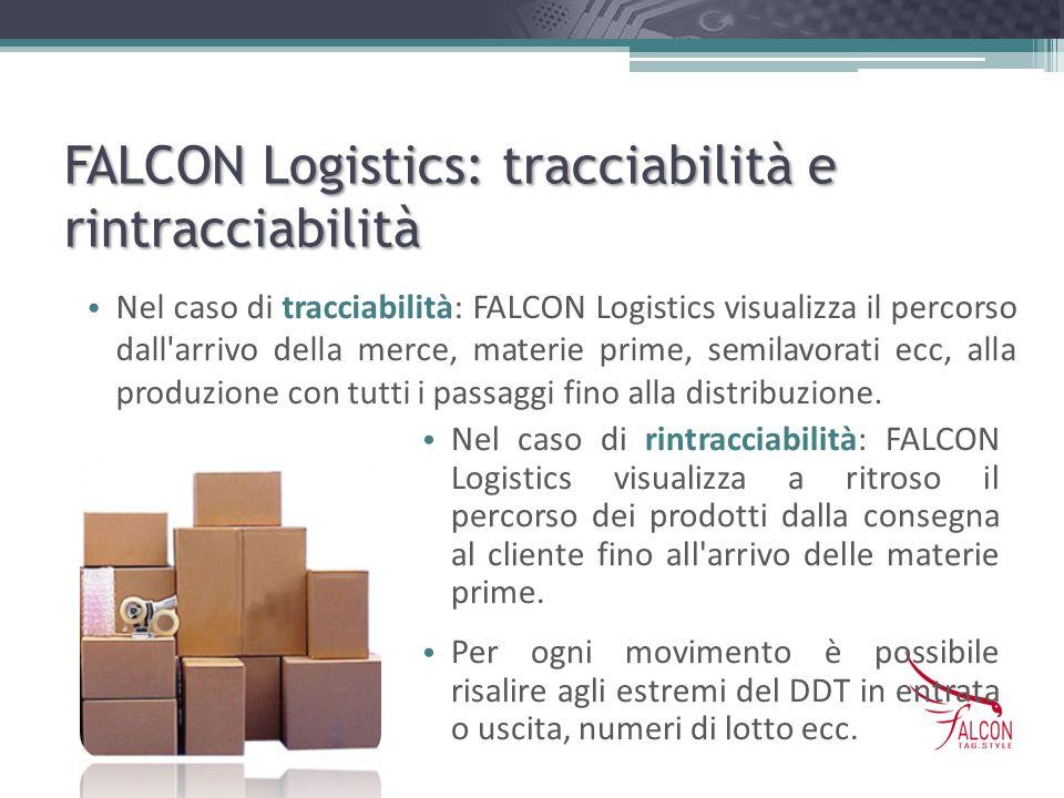 FALCON Logistics: tracciabilità e rintracciabilità Nel caso di rintracciabilità: FALCON Logistics visualizza a ritroso il percorso dei prodotti dalla