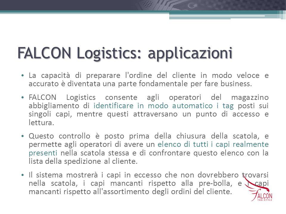 FALCON Logistics: applicazioni La capacità di preparare l'ordine del cliente in modo veloce e accurato è diventata una parte fondamentale per fare bus