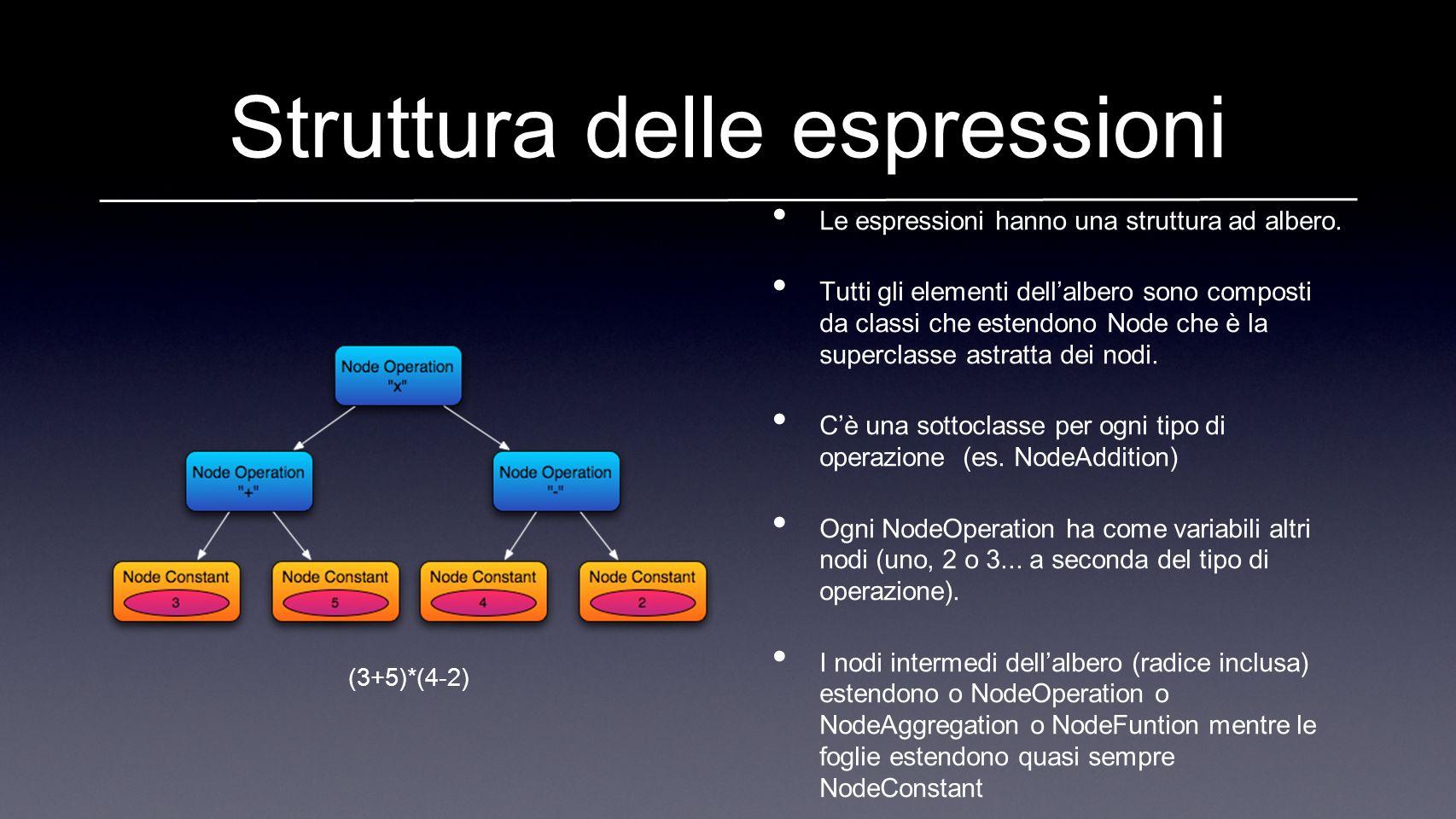 Struttura delle espressioni Le espressioni hanno una struttura ad albero.