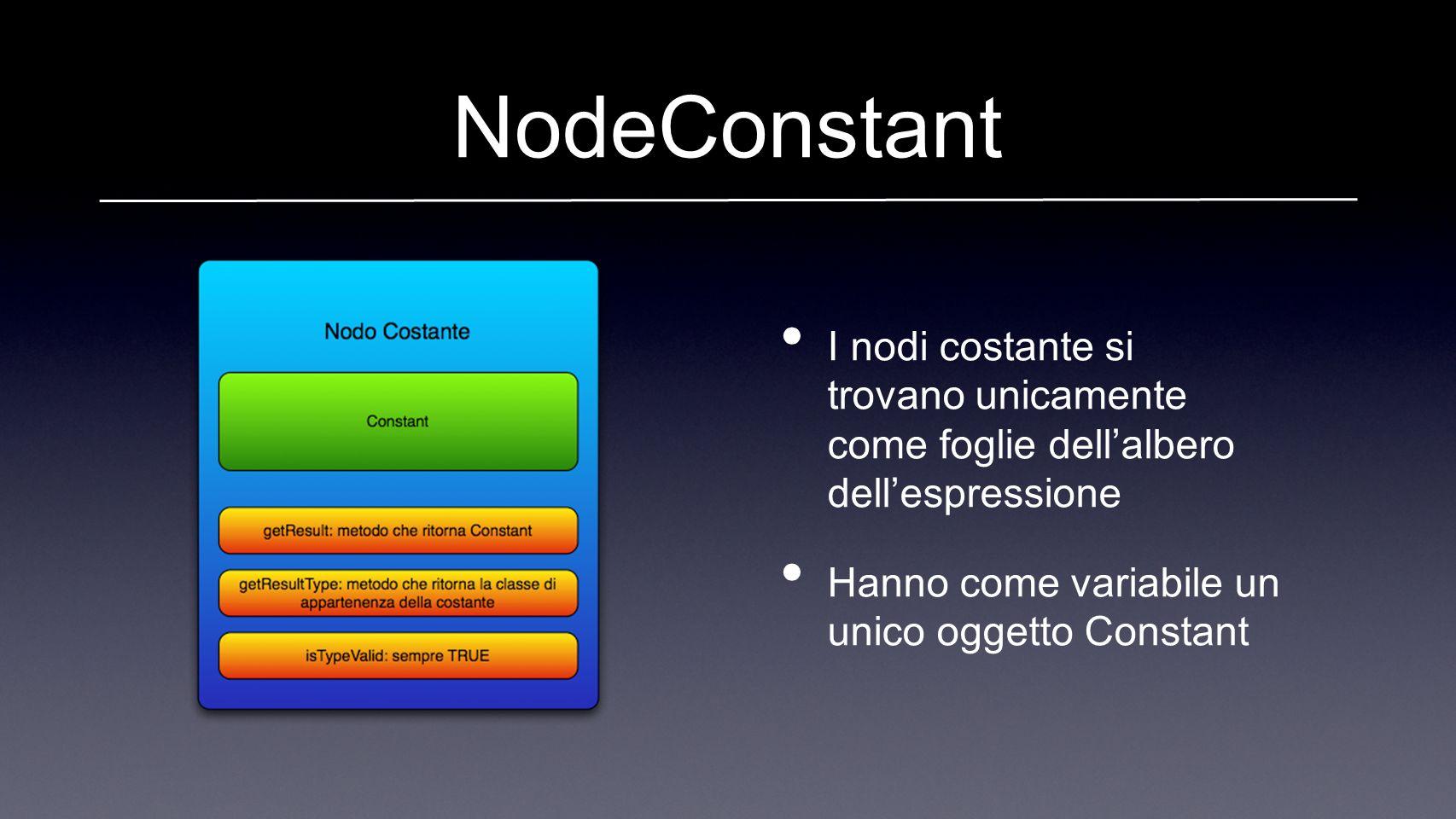 NodeConstant I nodi costante si trovano unicamente come foglie dellalbero dellespressione Hanno come variabile un unico oggetto Constant