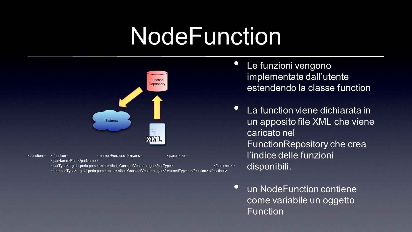 NodeFunction Le funzioni vengono implementate dallutente estendendo la classe function La function viene dichiarata in un apposito file XML che viene caricato nel FunctionRepository che crea lindice delle funzioni disponibili.