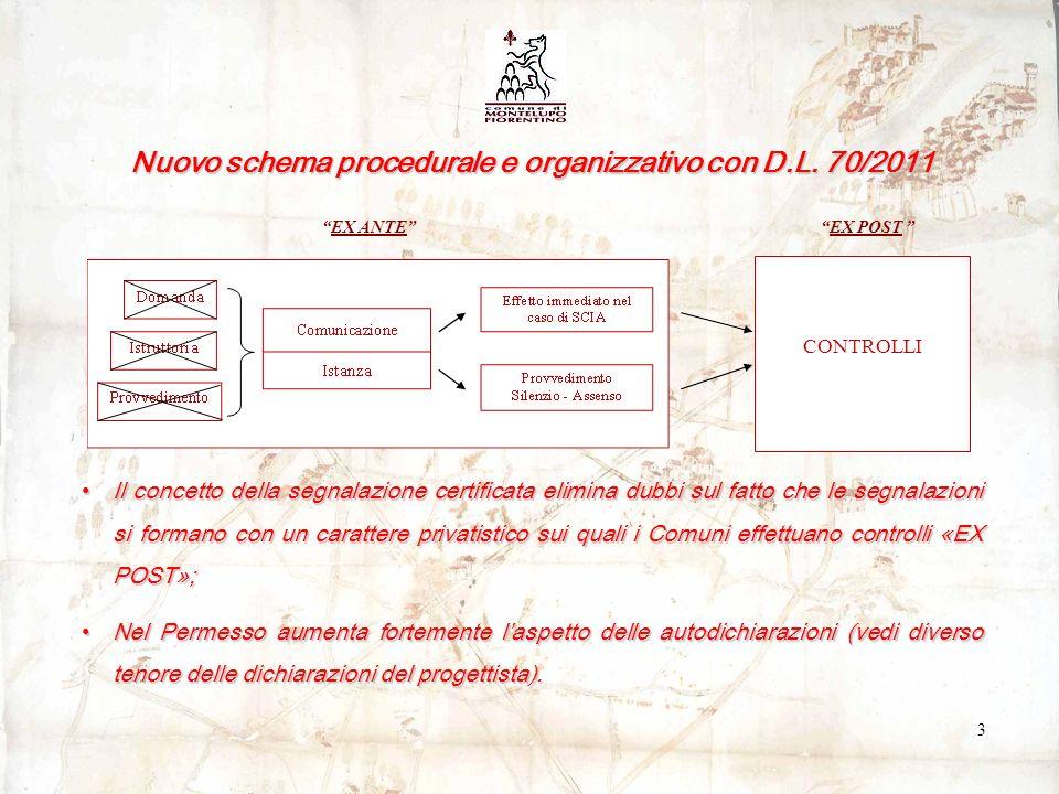 Nuovo schema procedurale e organizzativo con D.L.