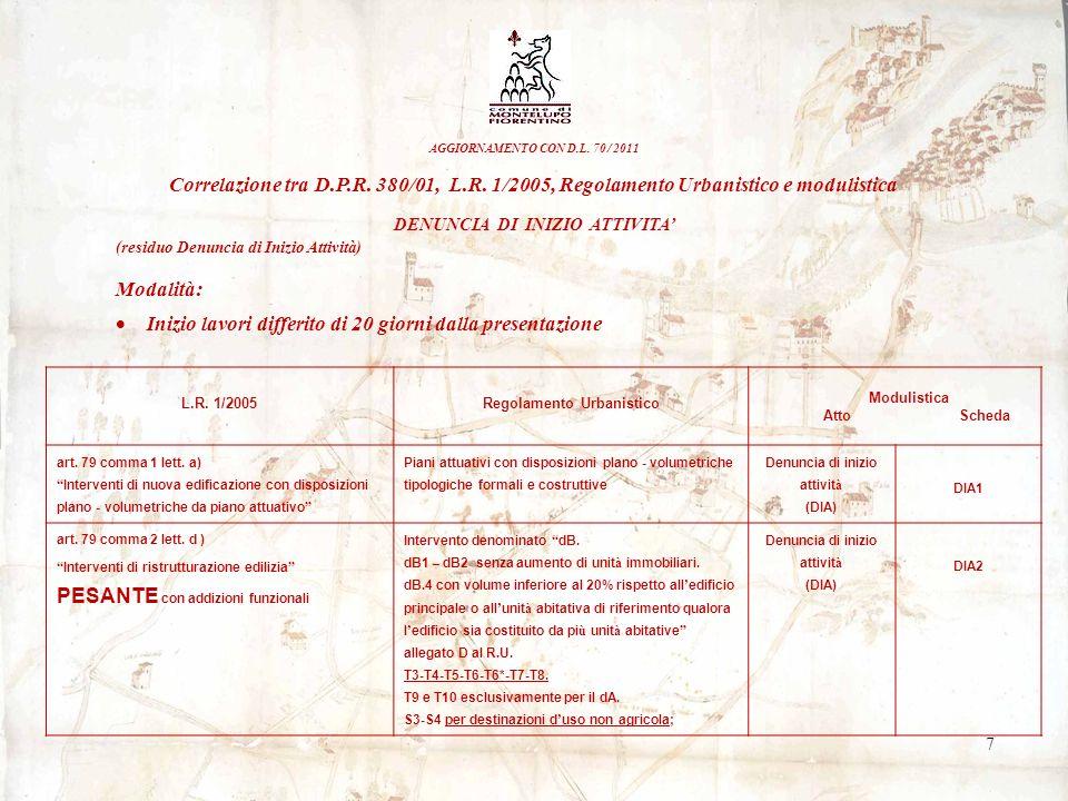 AGGIORNAMENTO CON D.L.70 / 2011 Correlazione tra D.P.R.