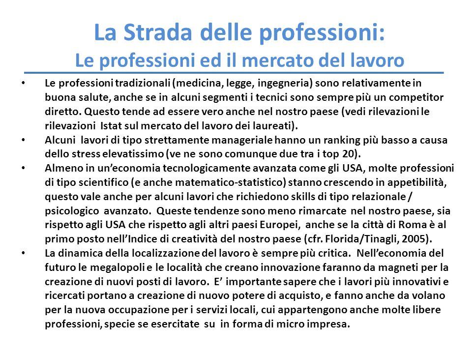 La Strada delle professioni: Le professioni ed il mercato del lavoro Le professioni tradizionali (medicina, legge, ingegneria) sono relativamente in b