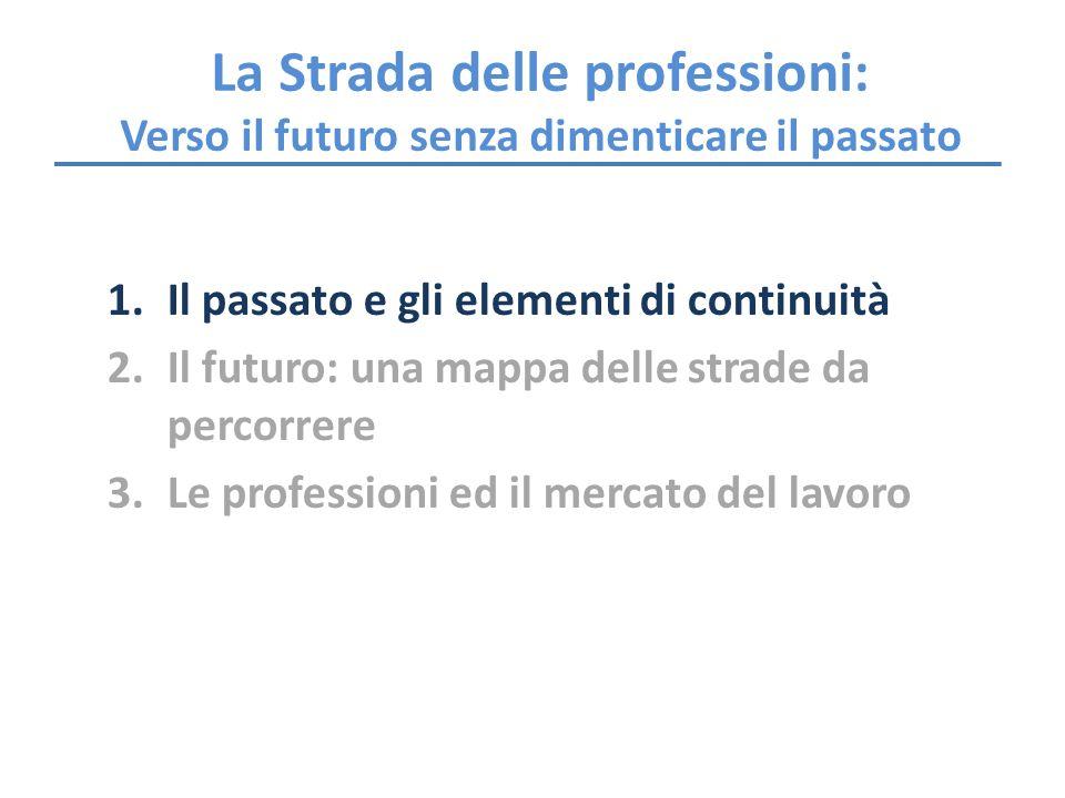 1.Il passato e gli elementi di continuità 2.Il futuro: una mappa delle strade da percorrere 3.Le professioni ed il mercato del lavoro La Strada delle