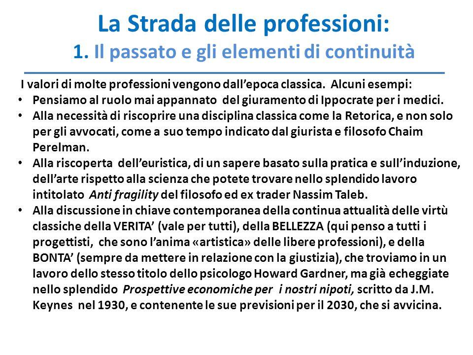 La Strada delle professioni: 1. Il passato e gli elementi di continuità I valori di molte professioni vengono dallepoca classica. Alcuni esempi: Pensi