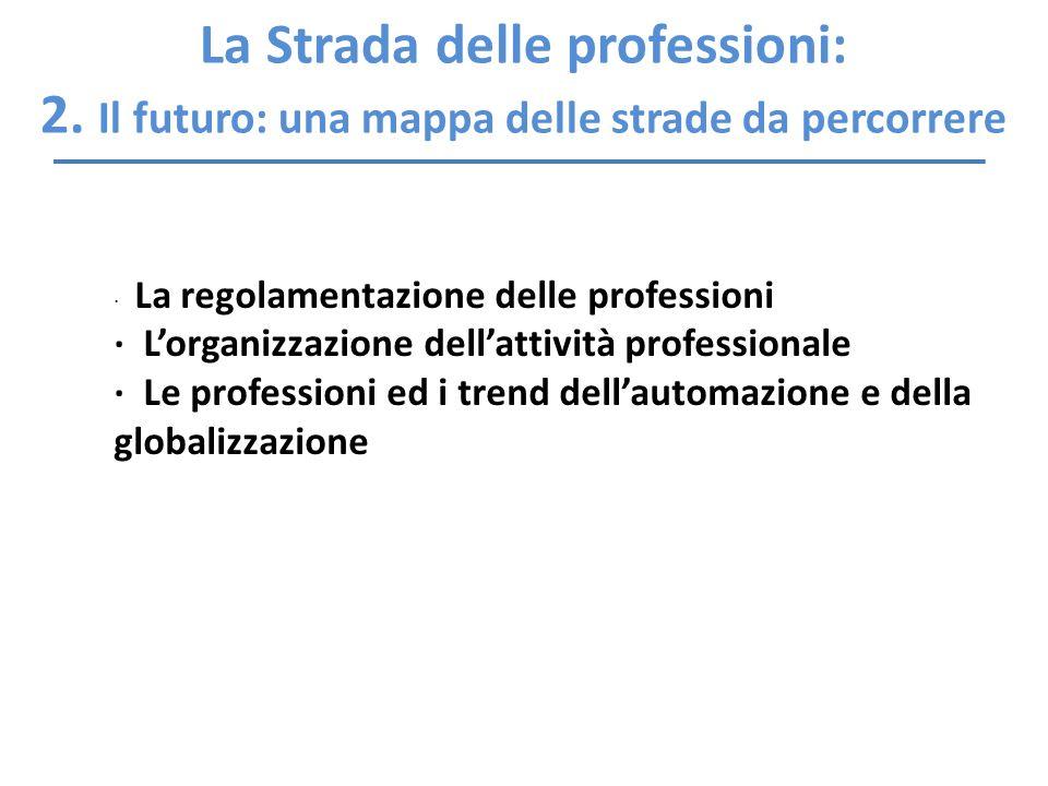 La Strada delle professioni: 2. Il futuro: una mappa delle strade da percorrere · La regolamentazione delle professioni · Lorganizzazione dellattività
