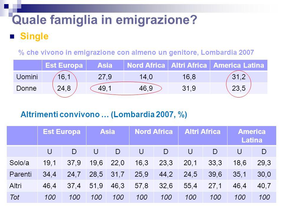 Quale famiglia in emigrazione.