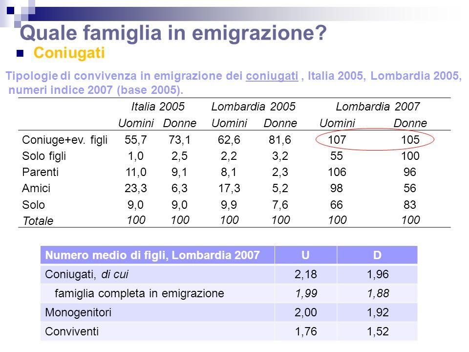Coppie miste Quale famiglia in emigrazione.