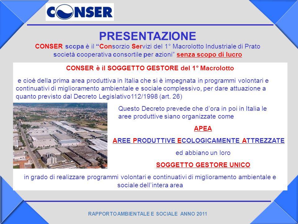 CONSER è il SOGGETTO GESTORE del 1° Macrolotto e cioè della prima area produttiva in Italia che si è impegnata in programmi volontari e continuativi di miglioramento ambientale e sociale complessivo, per dare attuazione a quanto previsto dal Decreto Legislativo112/1998 (art.