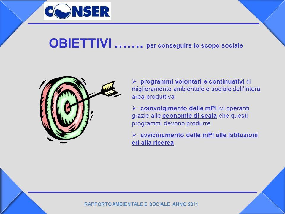 RAPPORTO AMBIENTALE E SOCIALE ANNO 2011 STRATEGIA …….