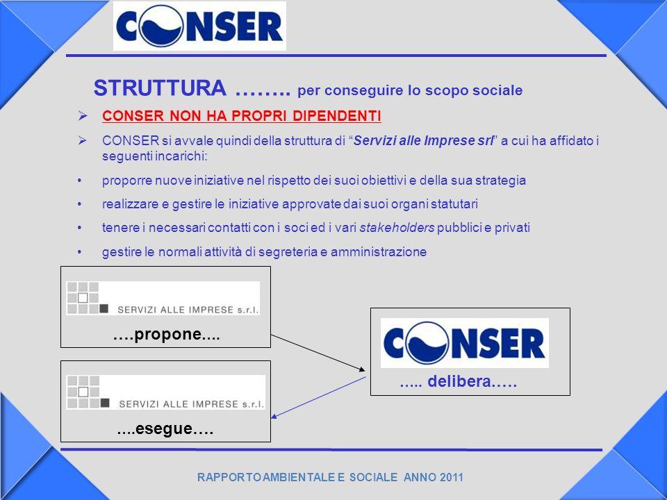RAPPORTO AMBIENTALE E SOCIALE ANNO 2011 STRUMENTI …….