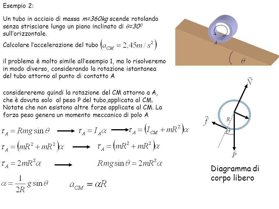 Esempio 2: Un tubo in acciaio di massa m=360kg scende rotolando senza strisciare lungo un piano inclinato di =30 0 sull orizzontale. Calcolare l accel