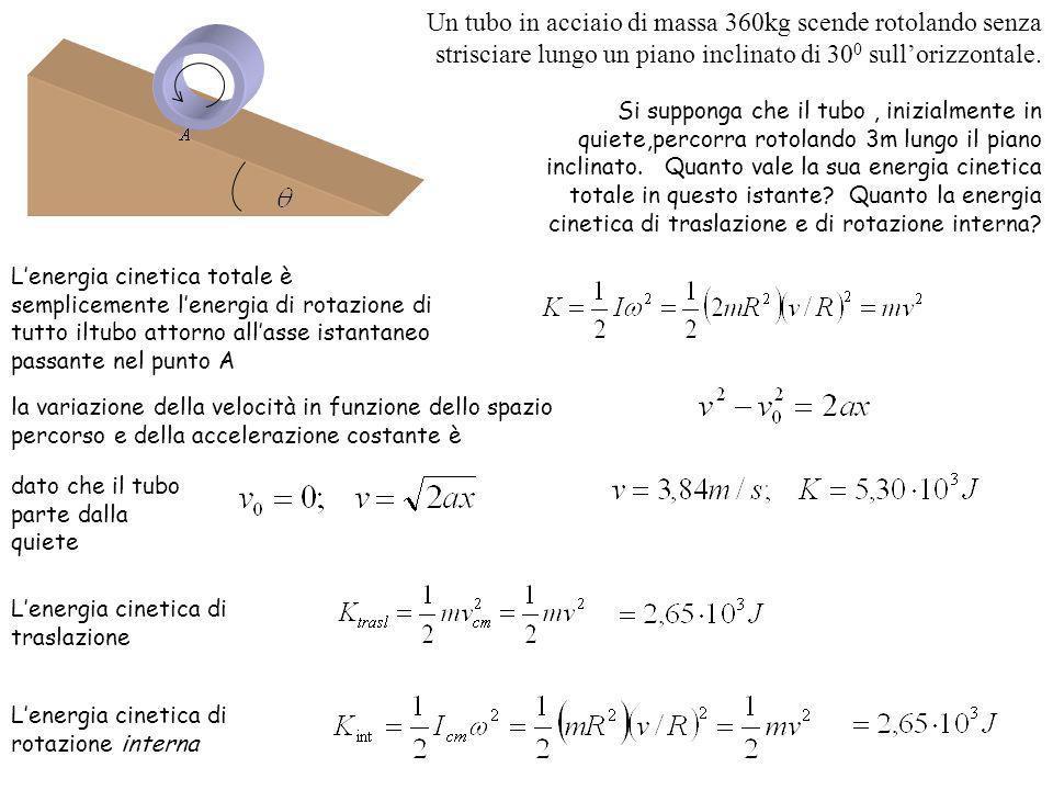 osservazioni e verifiche Lenergia cinetica rotazionale e quella traslazionale si sommano, ottenendo lenergia cinetica totale Lenergia cinetica totale è uguale alla variazione dellenergia potenziale gravitazionale Ciò indica che la forza di attrito non compie lavoro.