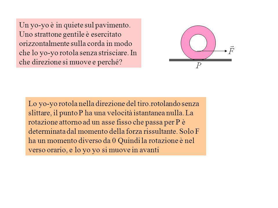 Un yo-yo è in quiete sul pavimento. Uno strattone gentile è esercitato orizzontalmente sulla corda in modo che lo yo-yo rotola senza strisciare. In ch
