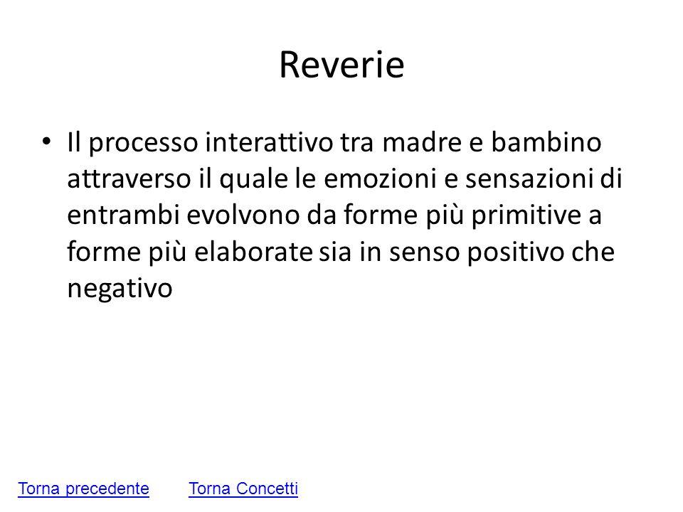 Reverie Il processo interattivo tra madre e bambino attraverso il quale le emozioni e sensazioni di entrambi evolvono da forme più primitive a forme p