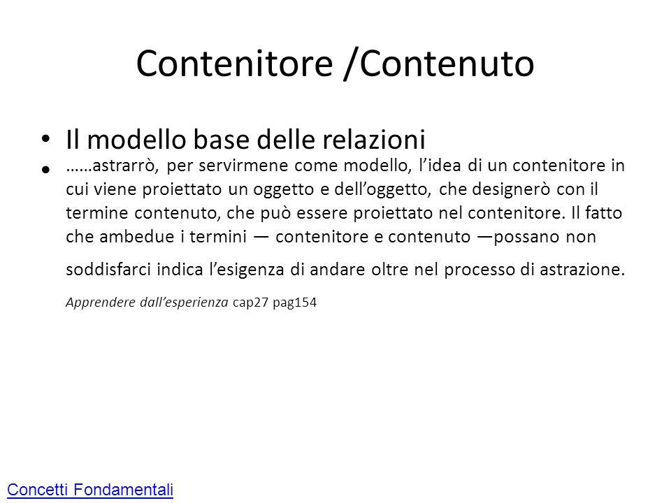 Contenitore /Contenuto Il modello base delle relazioni ……astrarrò, per servirmene come modello, lidea di un contenitore in cui viene proiettato un ogg