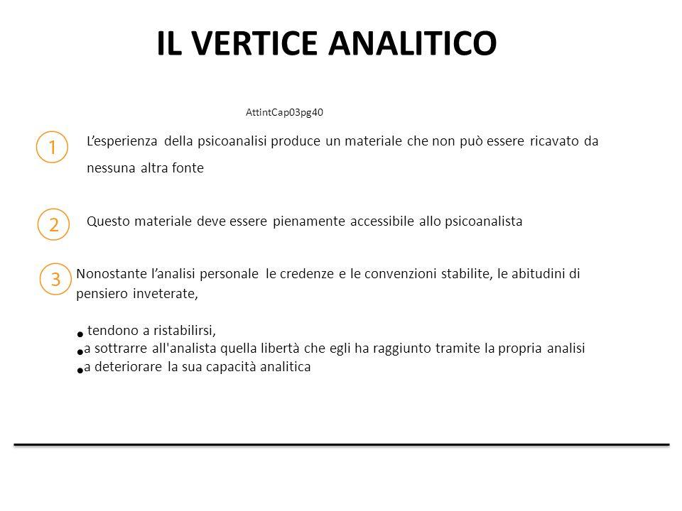 Ogni analisi è unica Ogni analisi infatti é unica, mentre i discorsi sull analisi non lo sono ( fx>fx>fx>..>..> ) L analista deve centrare la propria attenzione su O, l ignoto e l inconoscibile.